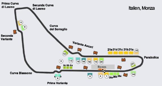 monza 2015 Plan