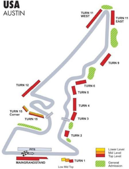 Austin Formel1 Strecke