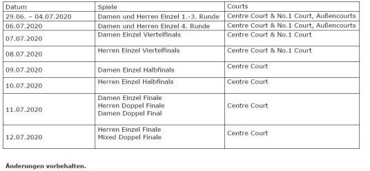 Wimbledon Spielplan